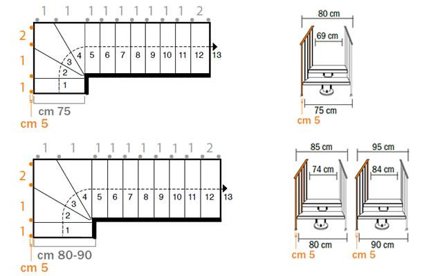 Medidas escaleras plano medidas escalera estndar for Escalera de medidas